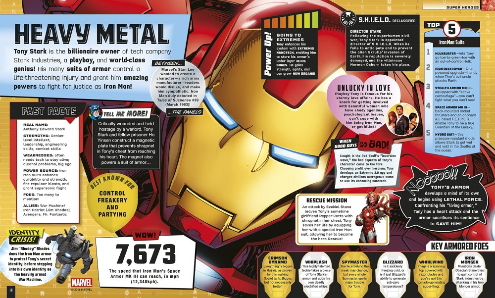 marvel-absolutely-everything-you-need-to-know-book
