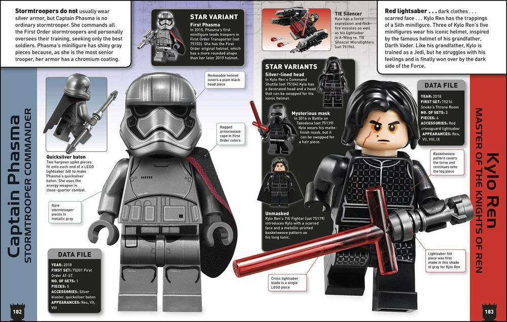 LEGO-Star-Wars-Character-Encyclopedia-New-Edition-2